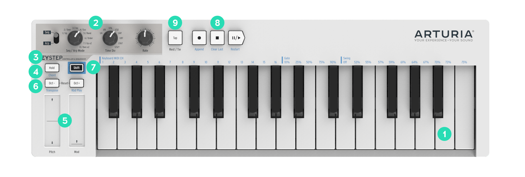 If you only had one midi controller    - ReasonTalk com