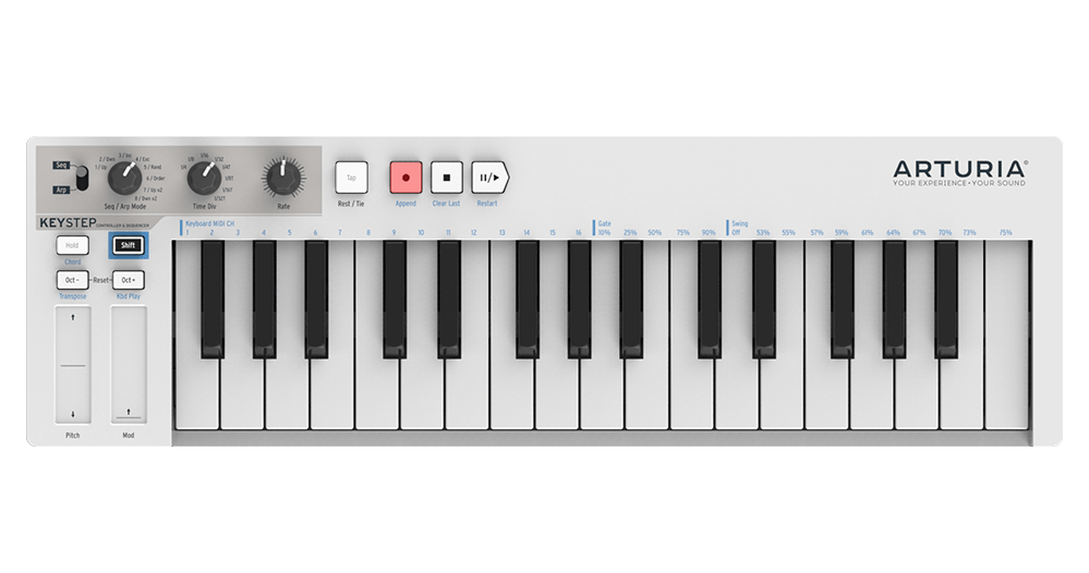 Image Result For Midi Controller News