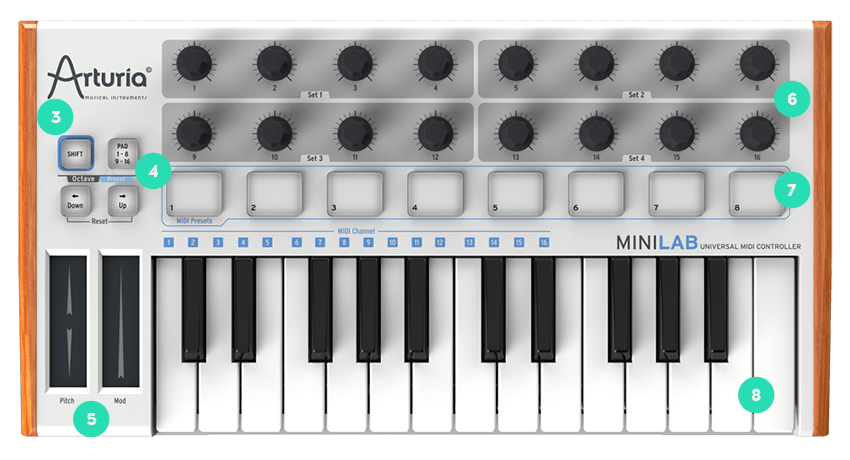 Assigning Midi pads to different instrument tracks - Logic